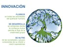 Tema del mes de abril: Construcción de la innovación educativa